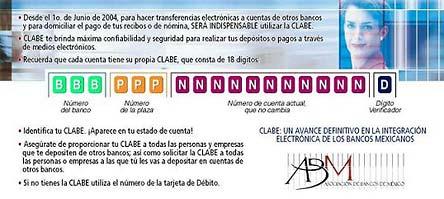 de Banco + 3 dígitos Código de Plaza + 11 dígitos Número de Cuenta
